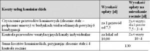 tabela grqczyk